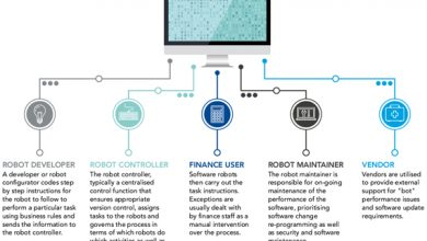 Photo of Embracing robotic automation during the evolution of finance